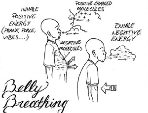 Tool for the Week of April 8, 2019 — BELLY BREATHING